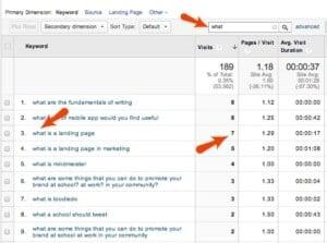 google-analytics-what-result